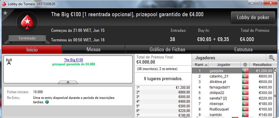 Gabijolie Vence The Big €100 e MrR1985 o The Hot BigStack Turbo €50 101
