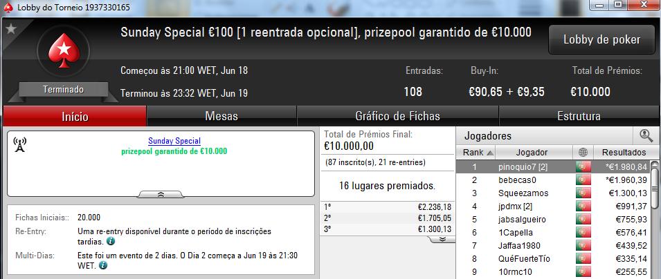 Acordo a 3 no Sunday Special €100; Tangran conquista Sunday Storm €10 & Mais 101