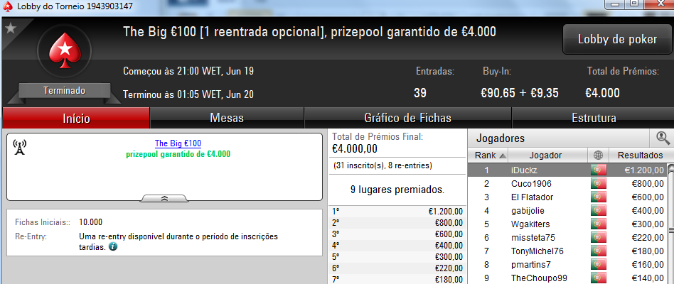 Acordo a 3 no Sunday Special €100; Tangran conquista Sunday Storm €10 & Mais 103