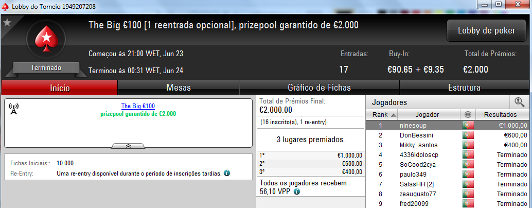 SoGood2cya, kyroslb e ninesoup Festejam no São João da PokerStars.pt 101