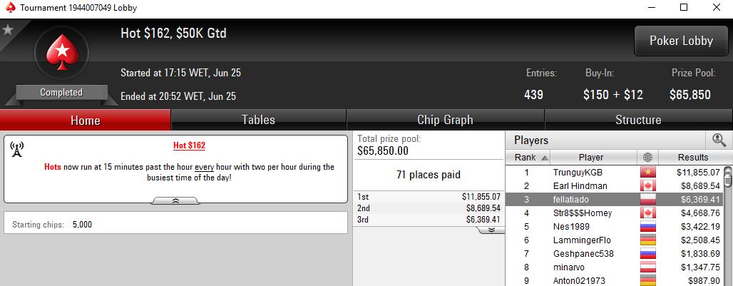 Manuel Ruivo em Grande nos Hots 2 da PokerStars.com 102