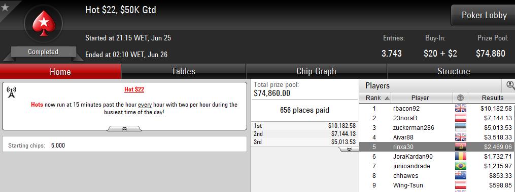 Manuel Ruivo em Grande nos Hots 2 da PokerStars.com 103