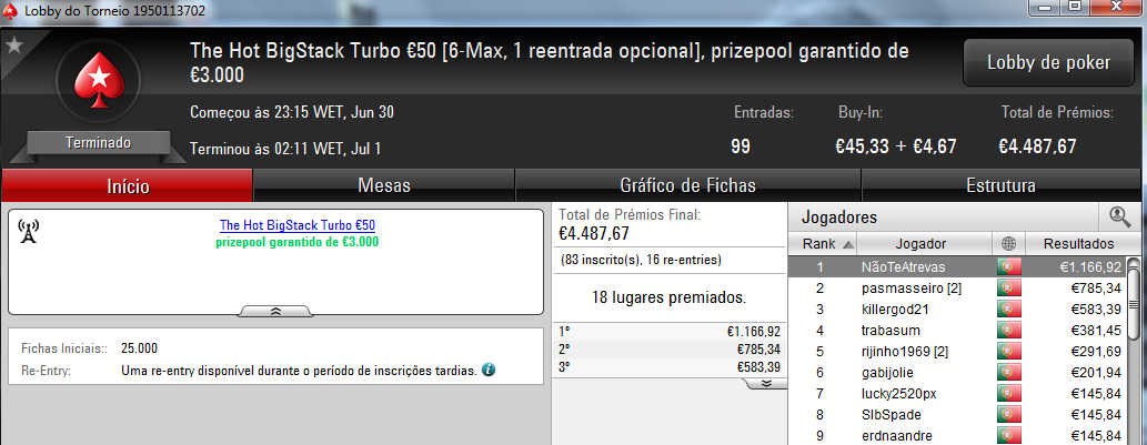 NãoTeAtrevas Conquista The Hot BigStack Turbo €50 & Mais 101