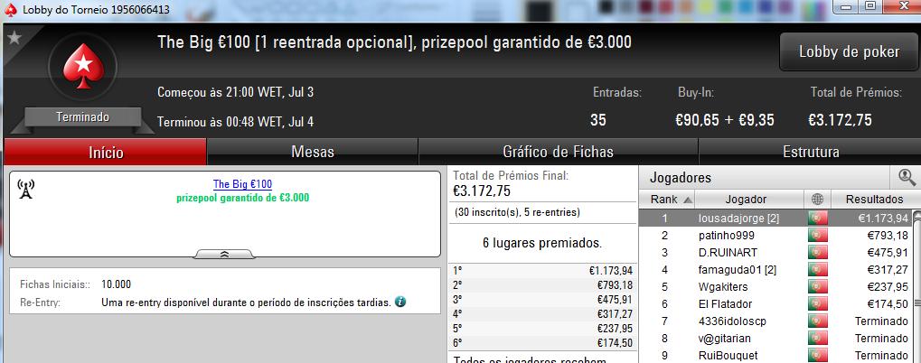 Fredmdd Conquista Sunday Special €100 e Limazao10 o Sunday Storm €10 & Mais 104