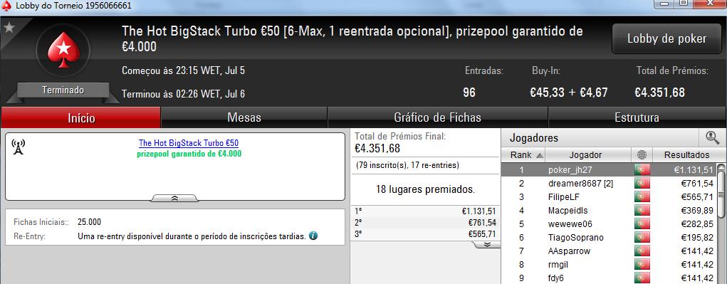 FCGrosso83, Poker_jh27 e Shinekorakki foram os Grandes Vencedores de Quarta 101