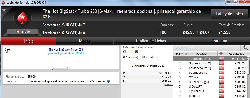 Sopegada08, TheChoupo99 e Squeezamos com 4 dígitos na PokerStars.pt 101