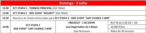 Espanhol Felipe Madeira Lidera Dia 2 do Main Event do ECT Poker Tour 101