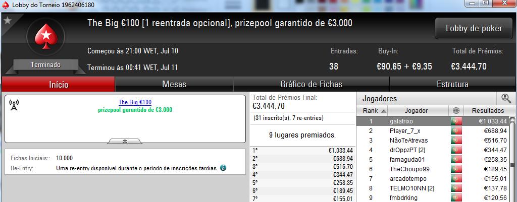 Amlfaria Conquista o Sunday Special €100 e Seabraking o Sunday Storm €10 & Mais 104