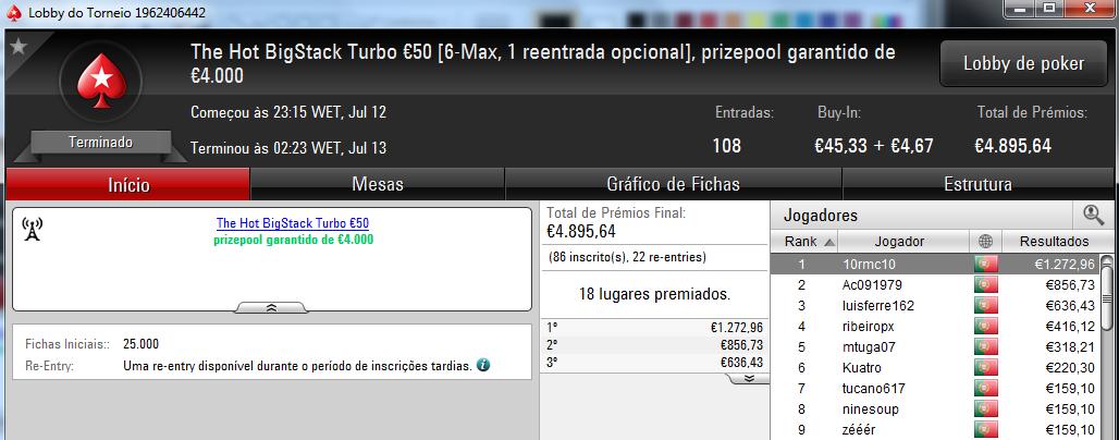 10rmc10 e KeyzerSozePT Amealham Prémios na PokerStars.pt 101