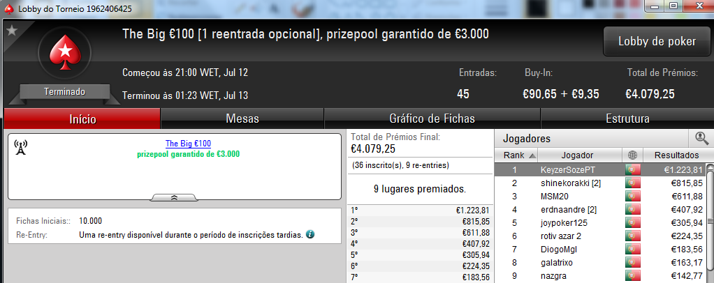 10rmc10 e KeyzerSozePT Amealham Prémios na PokerStars.pt 102