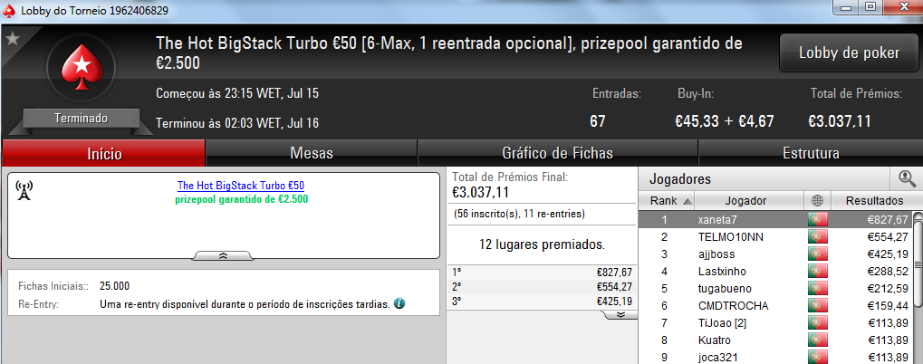 TELMO10NN, Xaneta7 e NãoTeAtrevas Faturam na PokerStars.pt 101