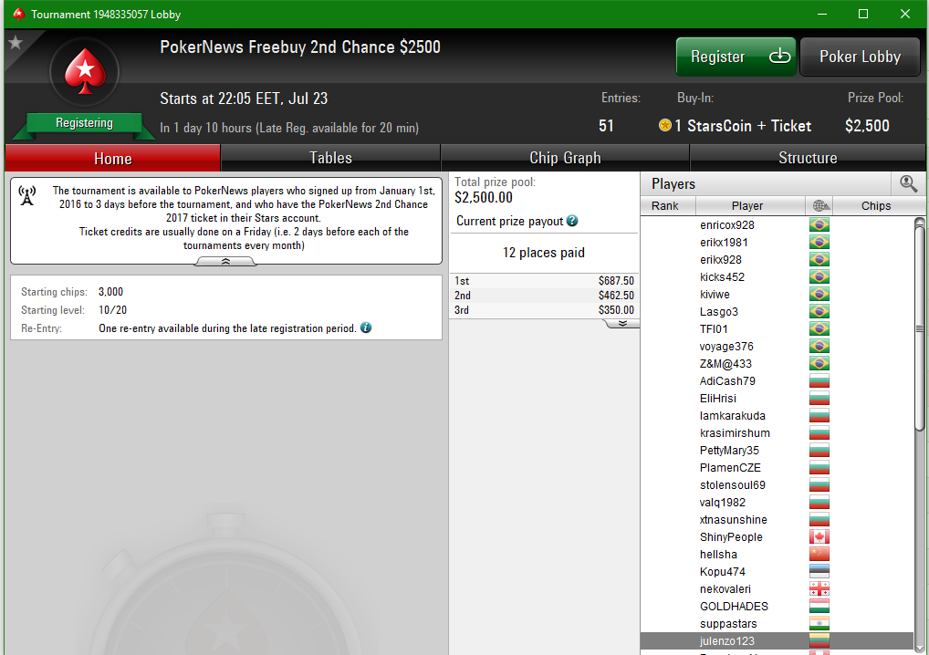 ,500 PokerNews 2nd Chance фрийрол тази неделя от 22:05 в PokerStars 101