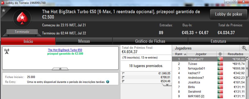 PT Rainmaker Conquista o The Big €100; Acordo a 3 no The Hot BigStack Turbo 102
