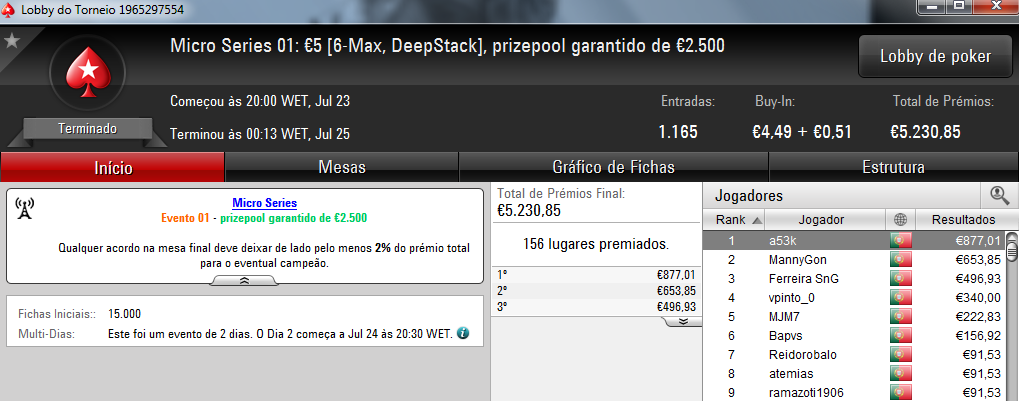 Micro Series da PokerStars.pt com Mais 5 Campeões 101