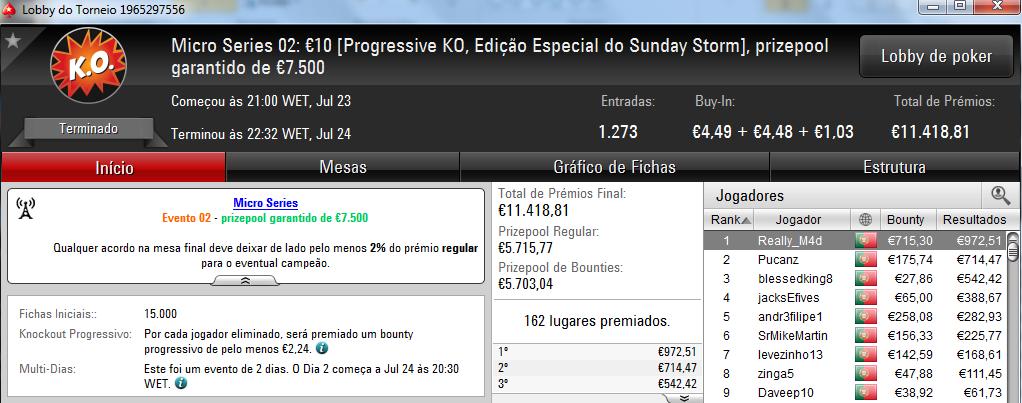 Micro Series da PokerStars.pt com Mais 5 Campeões 102