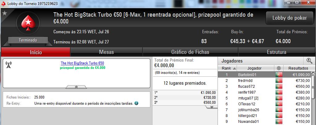Bartolini01 Conquista o The Hot BigStack Turbo €50 e Filipa2007 o The Big €100 101