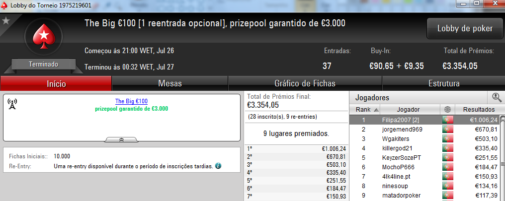 Bartolini01 Conquista o The Hot BigStack Turbo €50 e Filipa2007 o The Big €100 102