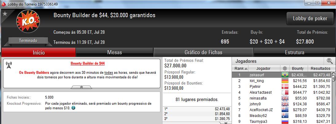 Família Brito Brilha na PokerStars.com 101