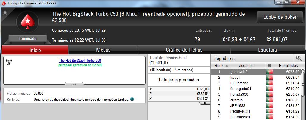 Gustavob2 Vence The Hot BigStack Turbo €50 & Mais 101