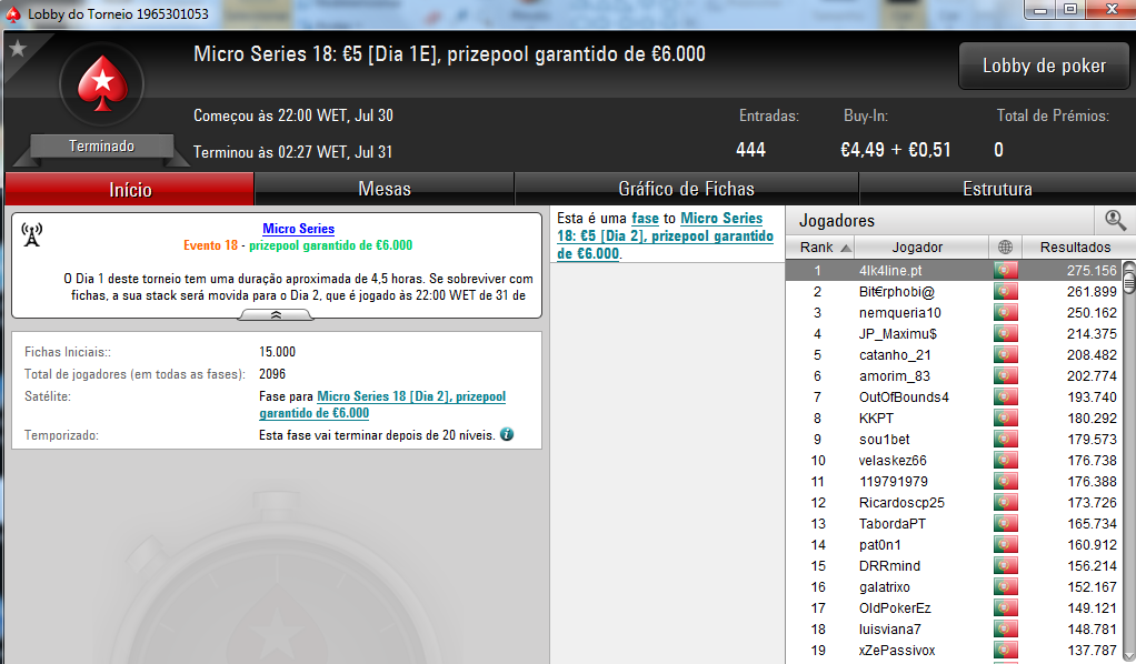 LLFernandez, GANDI[FCP] e rob_roy1313 Conquistam Micro Series #23, #27 e #28 106