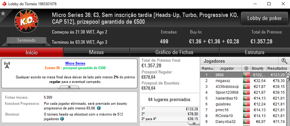Micro Series: Spion123968, 8fill8 e Royalstresss Campeões 102