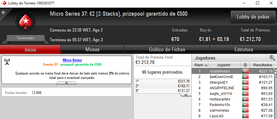 Micro Series: Spion123968, 8fill8 e Royalstresss Campeões 103