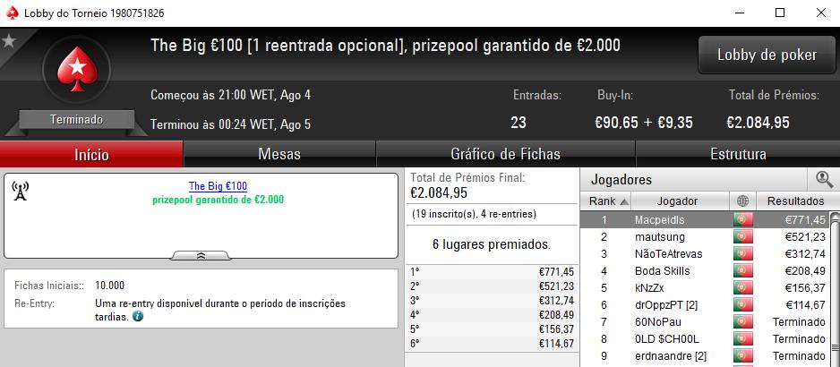 Macpeidls e DrOppzPT Amealham Prémios na PokerStars.pt 102