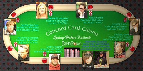 Remekül szerepeltek magyarjaink a bécsi Party Poker Spring Poker Festival tornán! 103