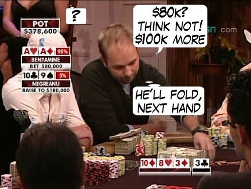 High Stakes Poker Cómico! Negreanu vs Benyamine 113