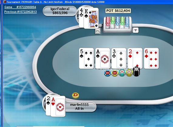 Cantinho Poker em Português 123