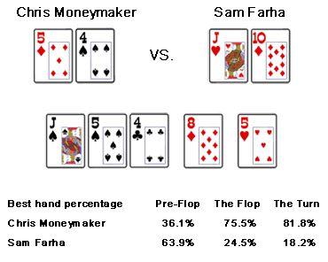 Sam Farha - Θρύλοι του πόκερ 102