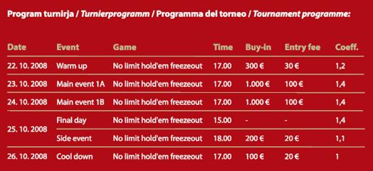 Qualifique-se para o Slovenian PokerNews Challenge 101