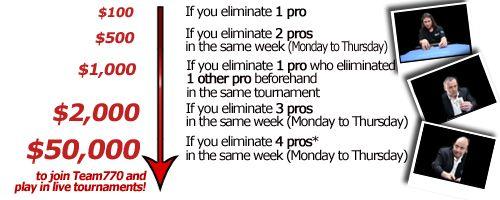 Quer Fazer Parte da Equipa Poker770 e Ganhar ,000 em Torneios ao Vivo? 101