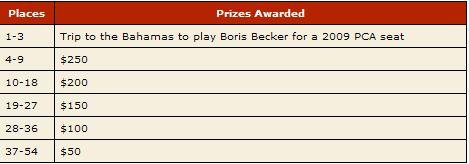 Batalhe com o Boris Becker nas Bahamas 103