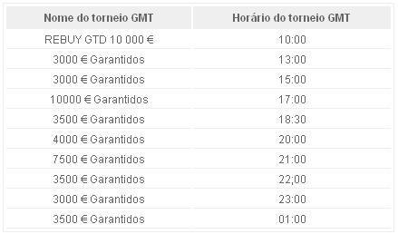 Paradise Poker Oferece €275,000 Para Celebrar o 10º Aniversário da Sportingbet 102