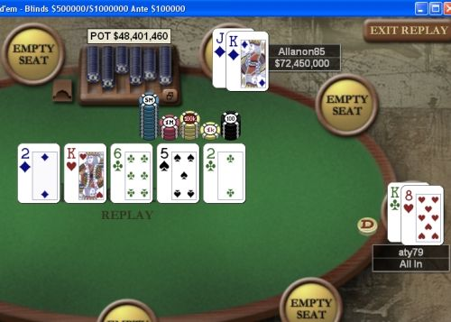 Online Poker Weekend: Daniel 'Allanon85' Drescher Claims Stars Sunday Million 101
