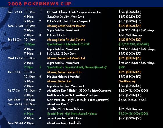 Contagem Decrescente Para a PokerNewsCup Austrália 2008! 101