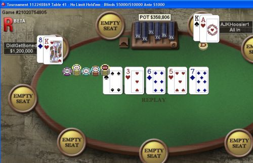 Online Poker Report: 'DidIGetBoned,' 'I Pay Ur Rent' Log Online Wins 101