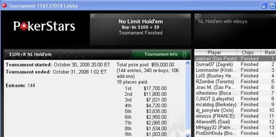 André Akkari Vence 100R da Poker Stars 101