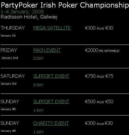 PartyPoker.com Irish Poker Championship 2009 101