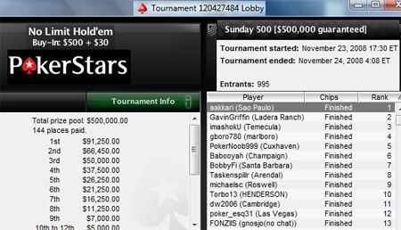 Akkari Ganha 0.000 Grt da Poker Stars 101
