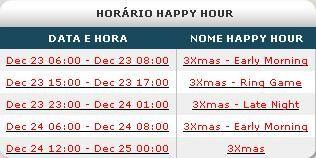 Ganhe Pontos a Triplicar com a Happy Hour de Natal da Full Tilt Poker 101