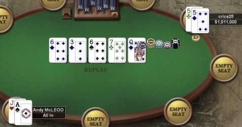 Online Poker Roundup: Rice Tops Obst in Stars Super Tuesday 101