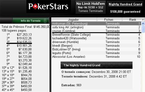 Cantinho Poker em Português 107