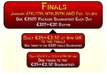 Participe no Casino Austria Poker Tour com a SunPoker 101