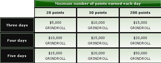 The Grind – 0,000 em Freerolls Semanais na Party Poker! 101