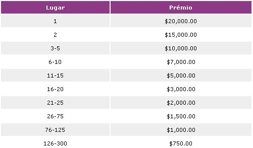 0,000 Race de Mesas Cash na ChiliPoker! 102