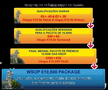 50 Pacotes de Prémios WSOP Grátis na Paradise Poker! 103