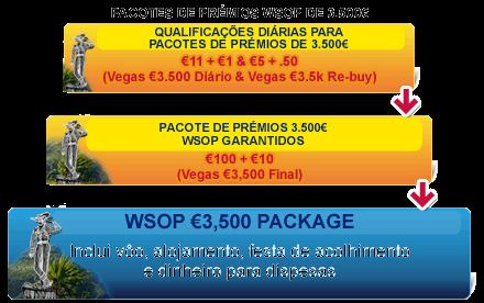 50 Pacotes de Prémios WSOP Grátis na Paradise Poker! 102