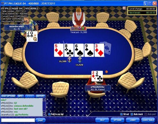 Liga Poker770 PokerNews Cup – 'xMGUAZZAx' Garantiu Lugar na Final! 101
